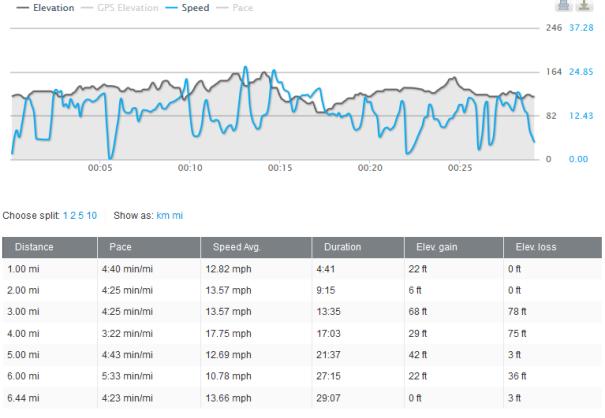 Runtastic makes a cycling app too!