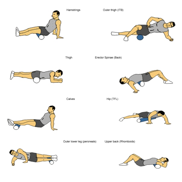 picture from gypsy-fit! http://gypsy-fit.com/foam-roller-exercises/